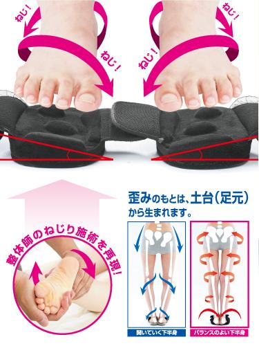 写真:【販売終了】美バランス  履いて脚すっきり ねじりインパクト