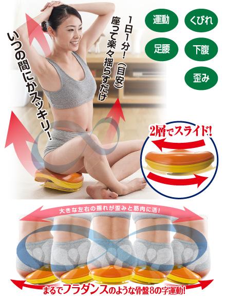 写真:【販売終了】美バランス 骨盤サークルスライダー